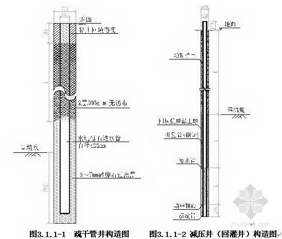 [北京]南水北调配套工程施工组织设计(盾构施工)
