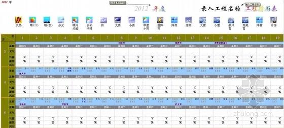 2012年建筑工程施工晴雨表记录表格(彩色)