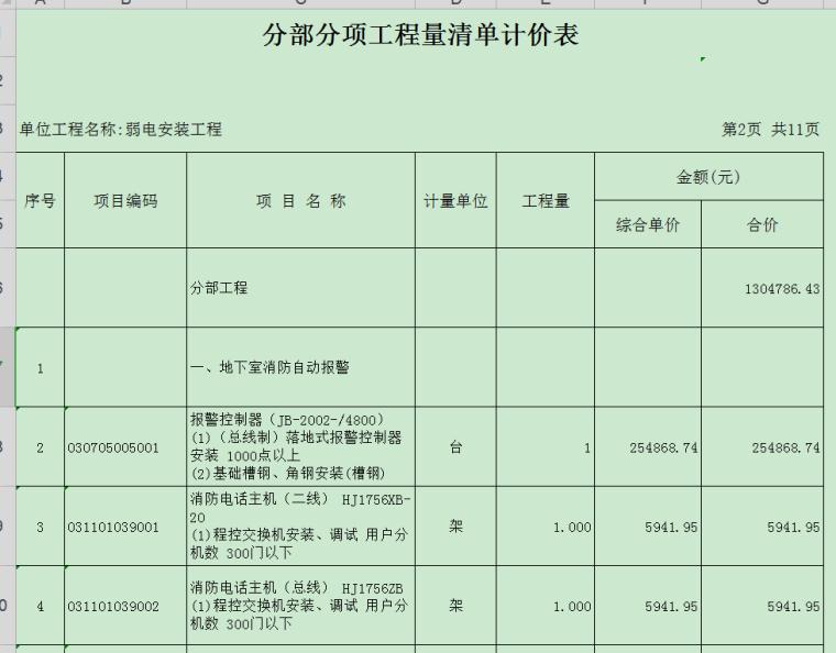 住宅区弱电工程计算实例附全套CAD图纸与工程量清单-分部分项工程量清单计价