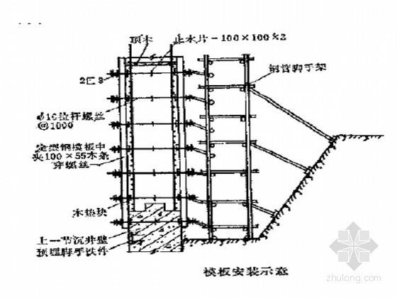 排灌闸工程施工组织设计