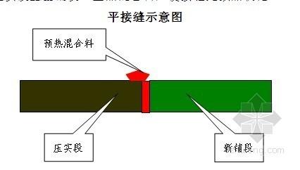 [山东]城市立交桥工程实施性施工组织设计(路基 路面 桥梁 排水)