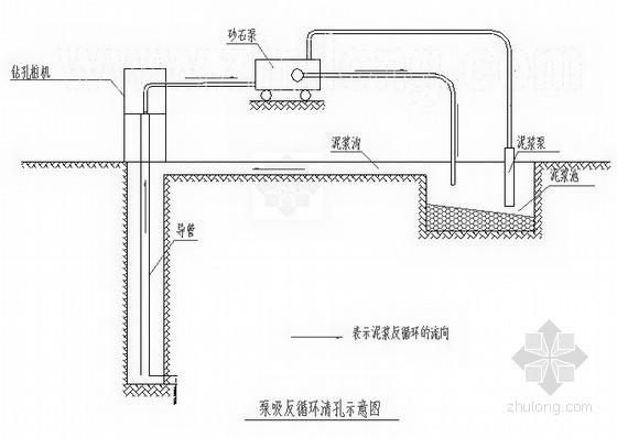 [福建]档案馆桩基工程施工组织设计(投标)