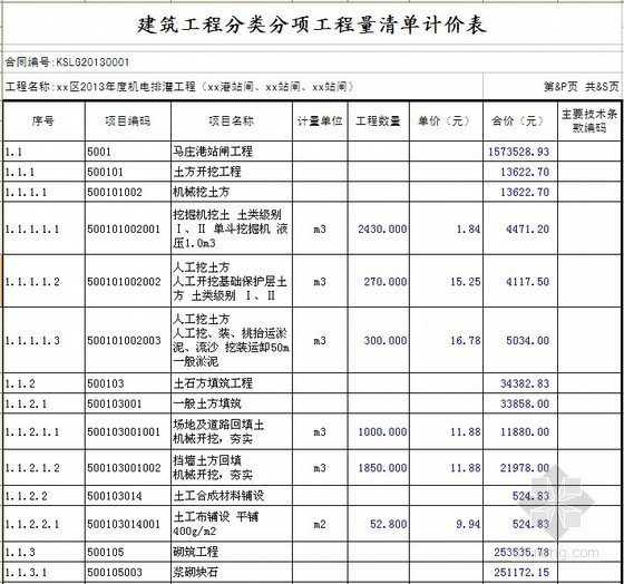 分类分项工程量清单计价表