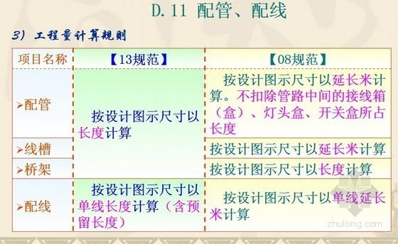 [北京]2013版通用安装工程工程量计算规范宣讲(141页)