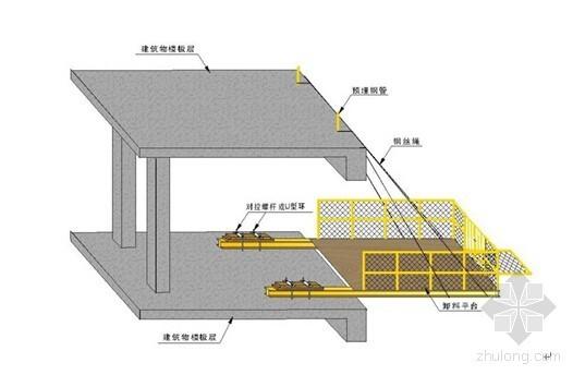 [山东]框筒结构高层研究院悬挑脚手架施工方案(139页 附计算书)