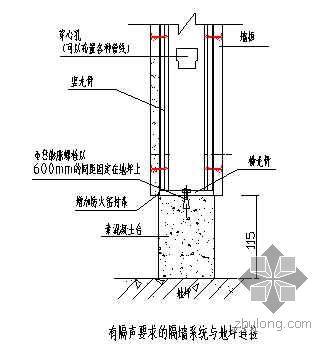 超高大跨度H型钢支撑体系轻钢龙骨隔墙施工工法