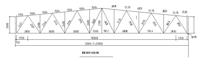 21m跨度钢结构厂房钢课程设计(含图纸)_5