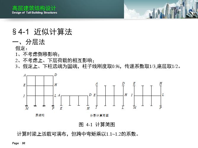 湖南大学-高层建筑结构设计课件_21