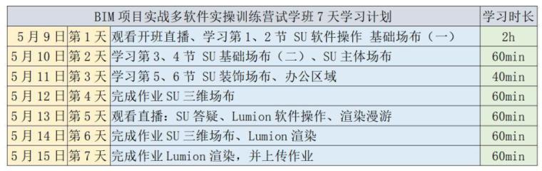 [暴爽试学班]7天学习lumion渲染漫游+su三维场布