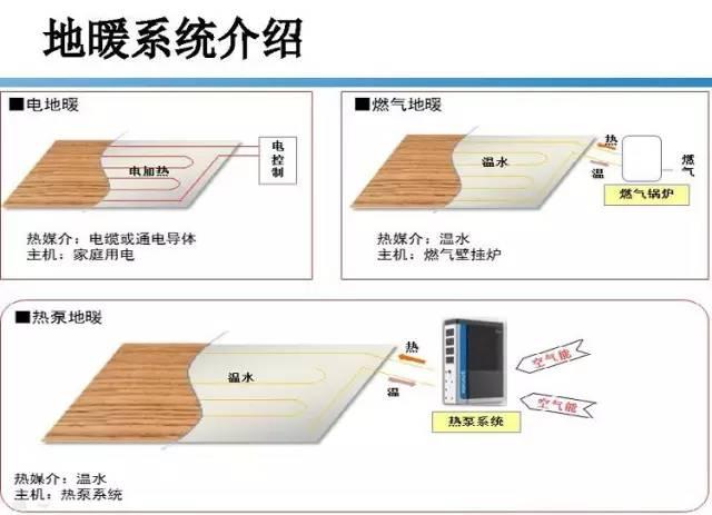 72页|空气源热泵地热系统组成及应用_6