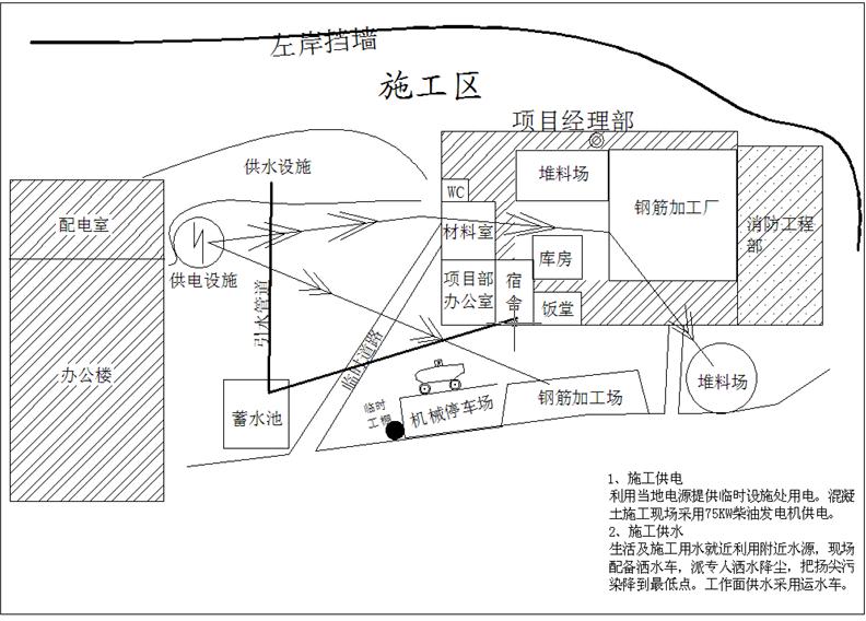[方案]水利工程施工组织设计文件图片