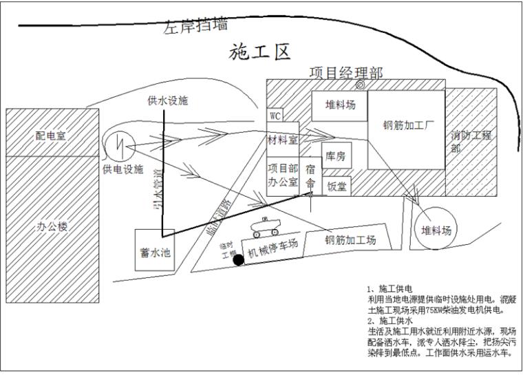 水利工程施工组织设计文件_4