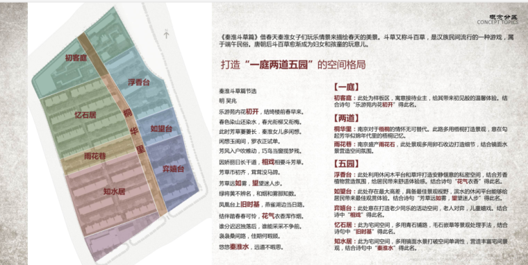 [上海]滨江凯旋门景观方案深化设计文本PDF(92页)-AECOM_12