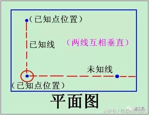 GPS测量仪水准仪电子经纬仪全站仪原理概括_7