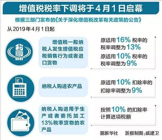 今日起,电缆行业降税至13%,以后签合同你需要注意这6个细节!