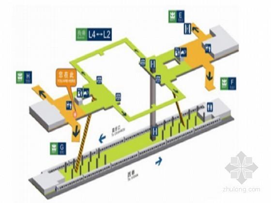 [北京]创长城杯地铁十字换乘双层三跨车站施工组织设计188页(中洞法 顶管法)
