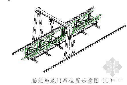 烟台某会展中心钢结构及金属屋面施工组织设计