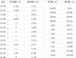 路基土石方量表(含计算小程序)
