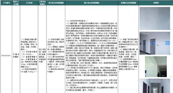 输变电工程标准工艺(300余页,内容丰富)