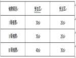 西大坡水利工程质量控制计划Word版(共54页)