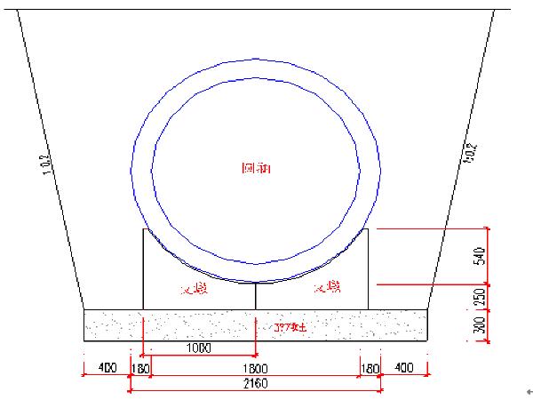 [西安]管廊预制管涵安装施工方案