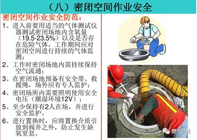 燃气工程施工安全培训(现场图片全了)_68