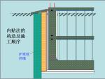 建筑防水工程施工技术及注意事项