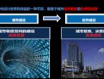 做智慧城市BIM大数据平台的建设者和运营者0515