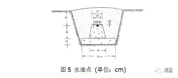 水准仪使用及计算方法
