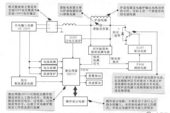 电子电路识图的基本方法和技巧