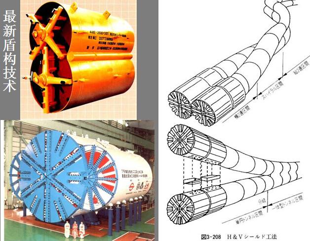 《城市地下空间建设新技术》课件(附50个动画)-盾构技术