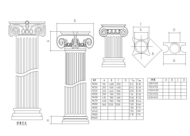 16套欧式柱构造详图——建筑详图