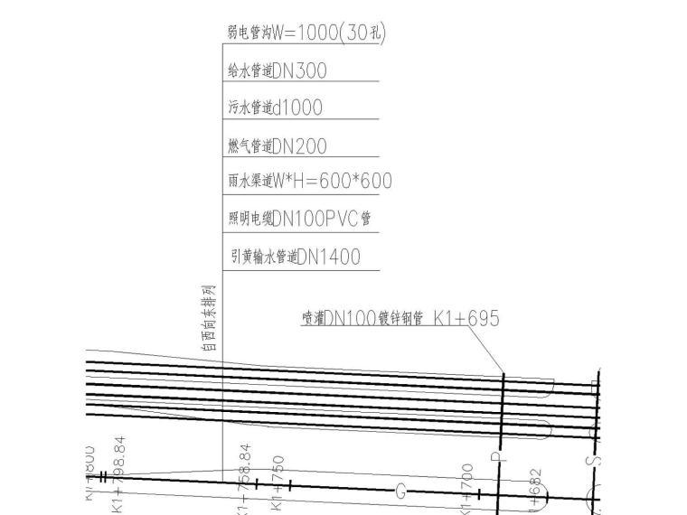 [山东]淄博3.3KM市政道路排水管线综合施工图