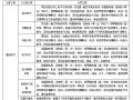 中建电气工程施工技术标准(200余页,内容丰富)