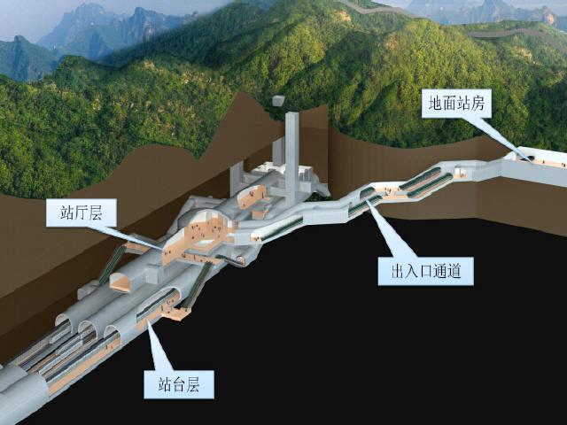173km双线客运专线铁路工程初步设计汇报198页(车站路桥隧轨道)