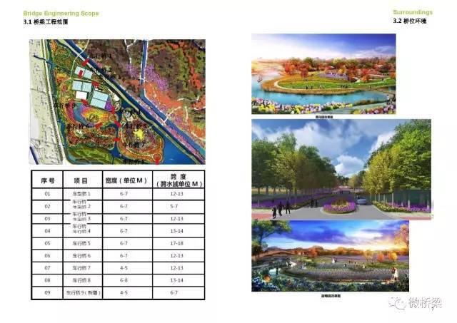 滨湖森林公园车行桥景观设计方案