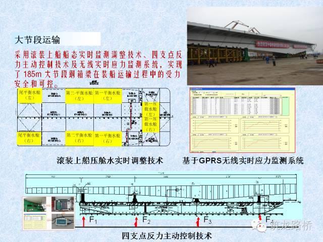 装配式桥梁施工技术_21