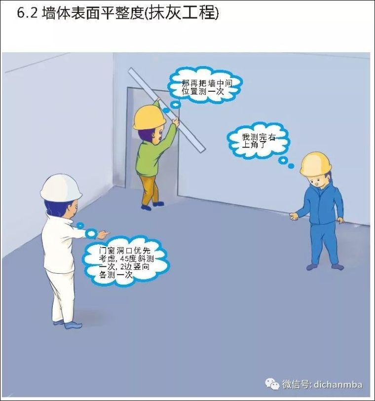详解在建工程实测实量可视化体系(全套),完美!!!!_38