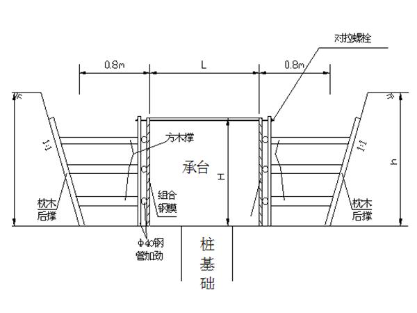 广清高速特大桥施工组织设计