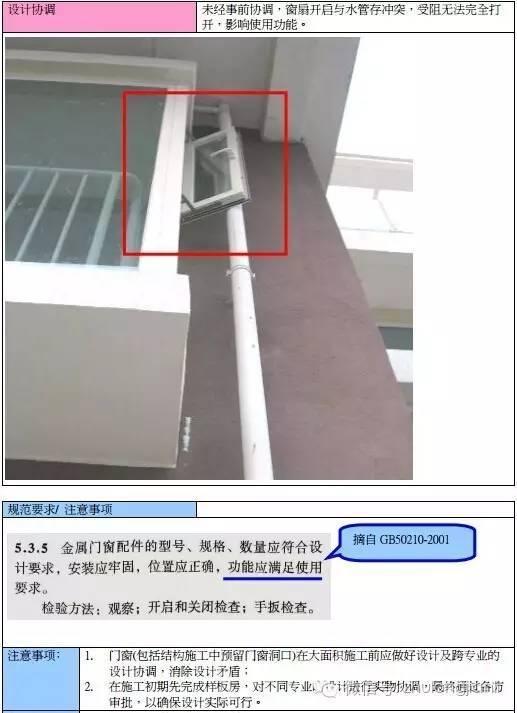 有图有真相,铝合金门窗安装施工准备质控要点全知道