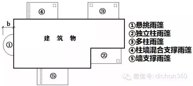 新建筑面积计算规则逐条解读,偷面积必先学!(下)