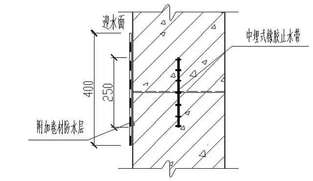 [干货]特殊部位的防水工程做法大全_8