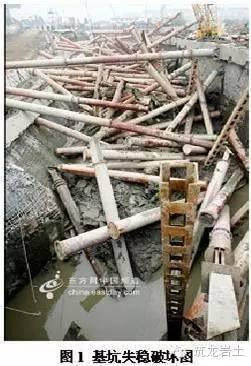 基坑工程的失效模式有几种?别犹豫马上回答!