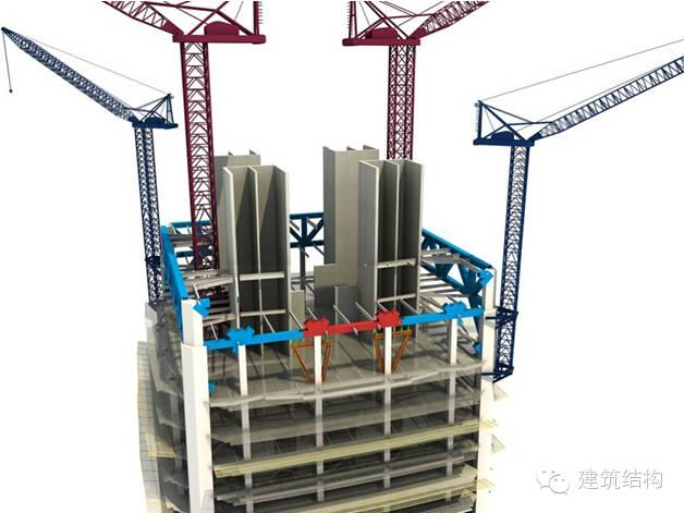 建筑结构丨超高层建筑钢结构施工流程三维效果图_11