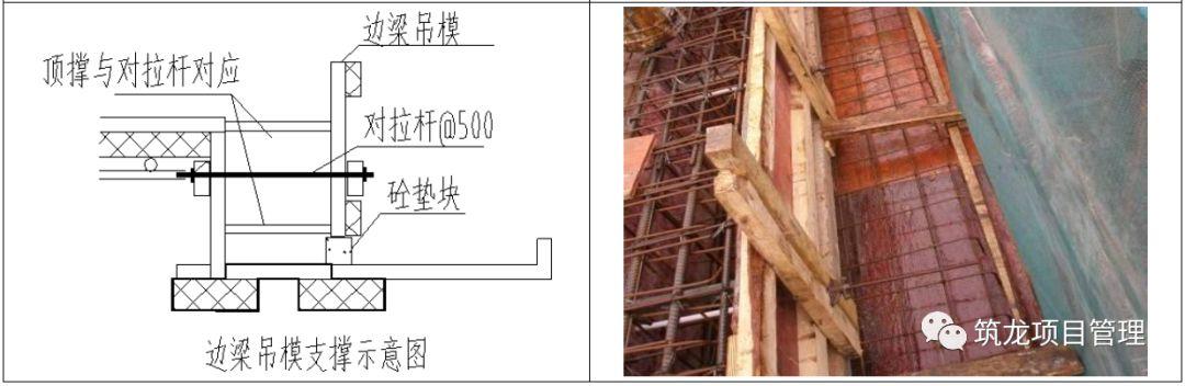 结构、砌筑、抹灰、地坪工程技术措施可视化标准,标杆地产!_14