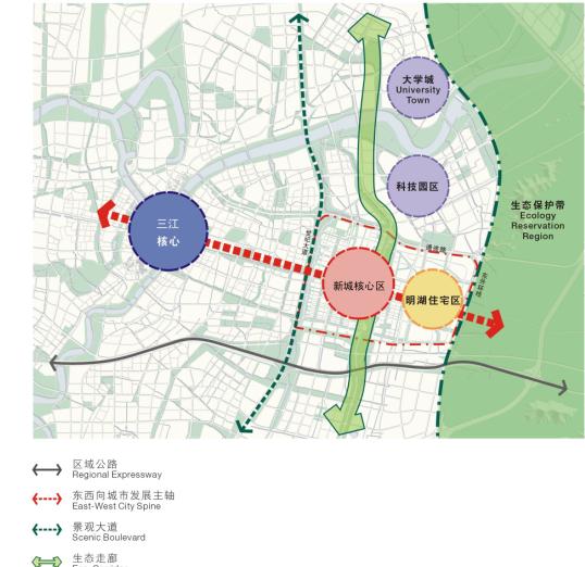 宁波市东部新城总体规划及核心区规划设计方案文本