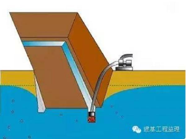 浅谈基坑降水施工需要注意的问题
