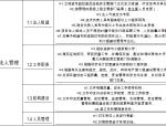 连云港市水利工程建设管理工作手册