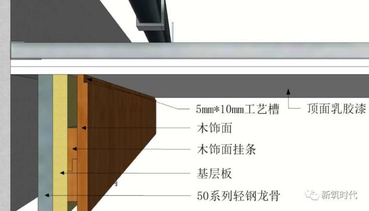木饰面深化节点收口及工艺解析(全套图集)