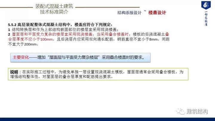 装配式建筑发展情况及技术标准介绍_62